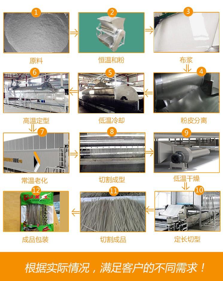 红薯粉条生产线工艺流程