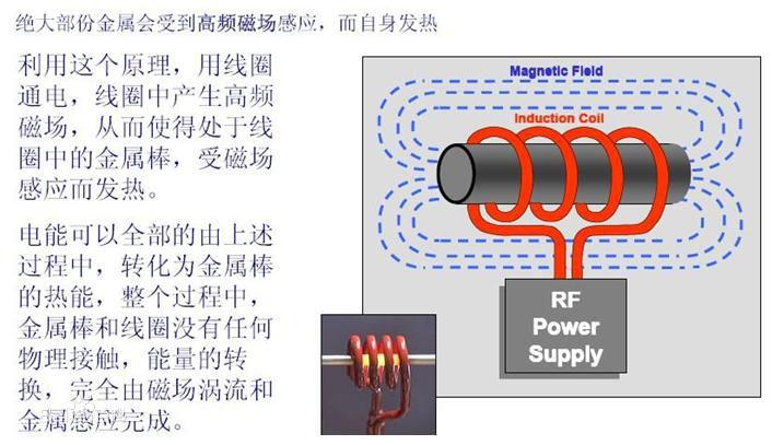 电磁加热原理图片.jpg