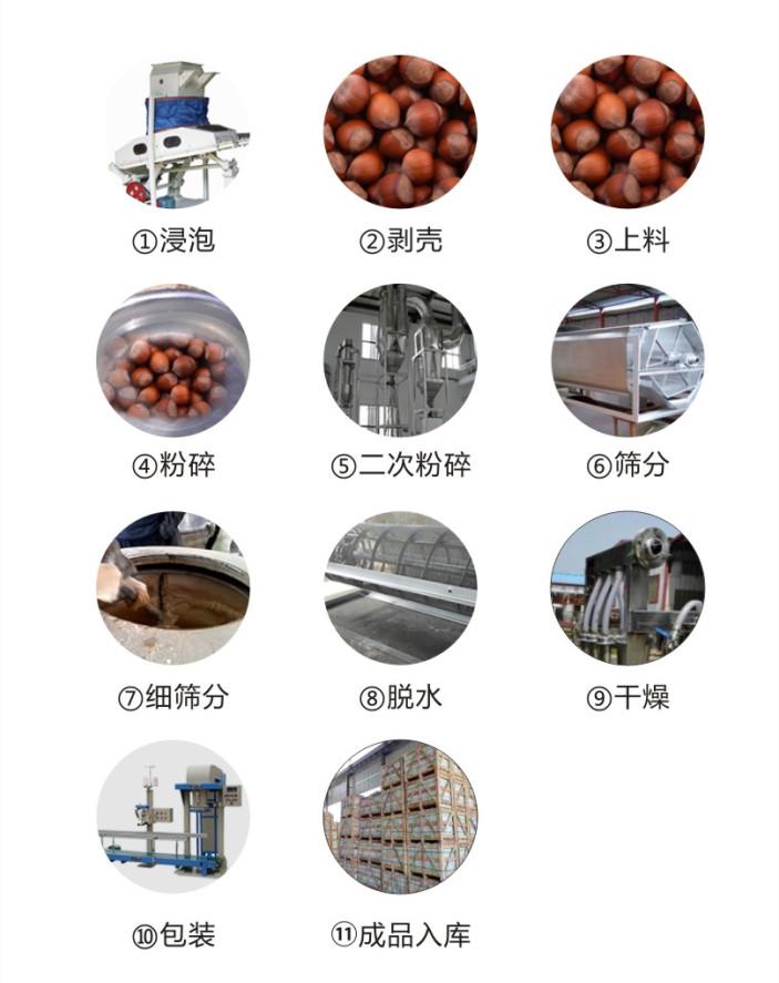 橡子淀粉设备生产工艺流程.jpg